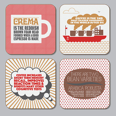 Coffee Coaster Set