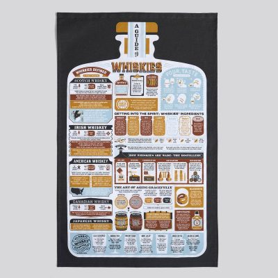Guide to Whiskies Teatowel