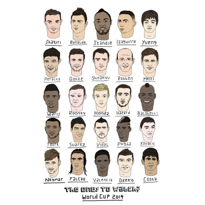 a3 footie poster