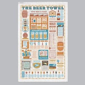 All About Beer Teatowel