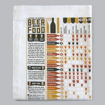 Beer and Food Pairing Teatowel