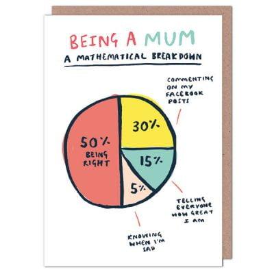 Being a mum by Lauren Goodland