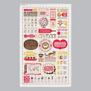 Coffee Teatowel