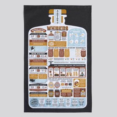 Guide to Whiskies Teatowel