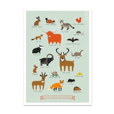 Mammals_postcard2
