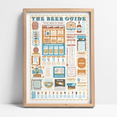 The Beer Guide print