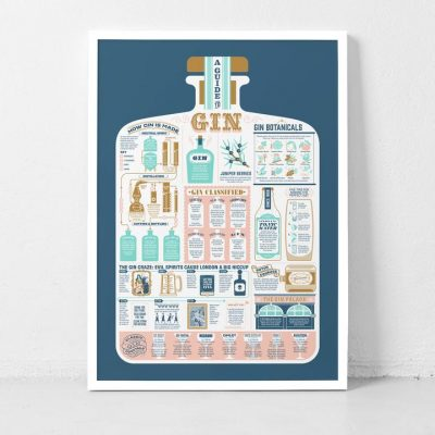 The Gin Guide Print